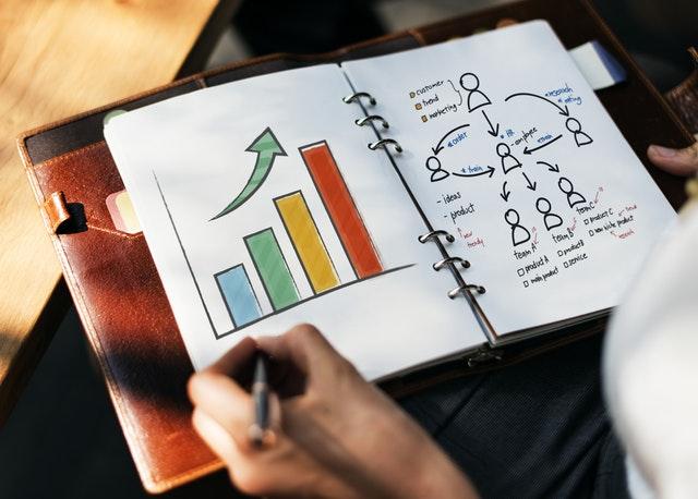 企业管理:员工创建职业规划十大步骤